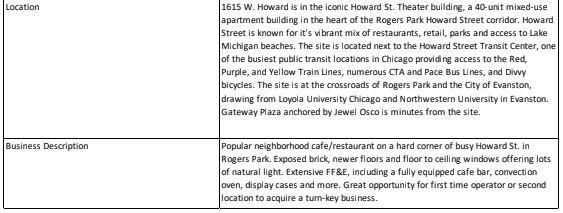 1615 W Howard St Property Data